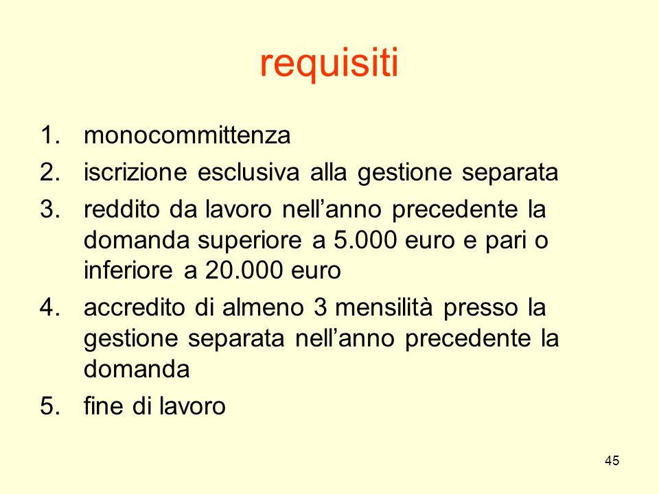 requisiti monocommittenza iscrizione esclusiva alla gestione separata
