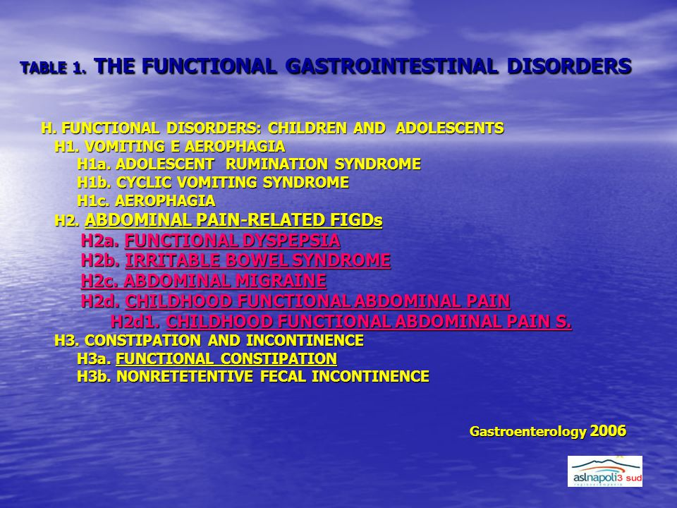 TABLE 1. THE FUNCTIONAL GASTROINTESTINAL DISORDERS