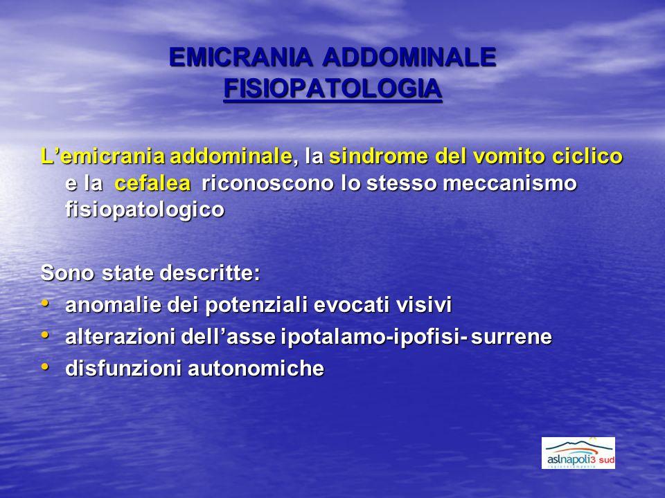 EMICRANIA ADDOMINALE FISIOPATOLOGIA