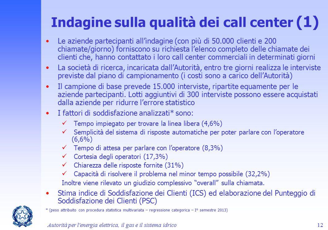 Indagine sulla qualità dei call center (1)