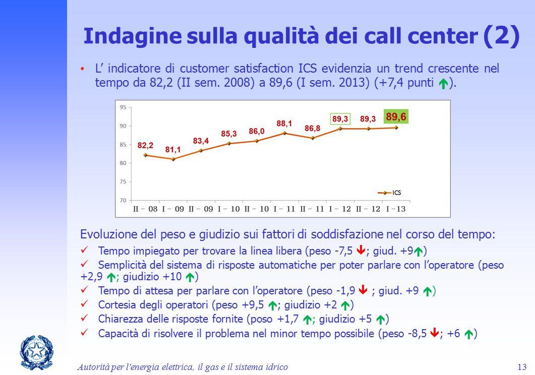 Indagine sulla qualità dei call center (2)