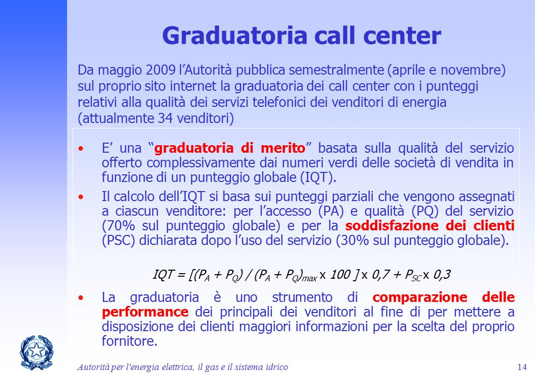 Graduatoria call center