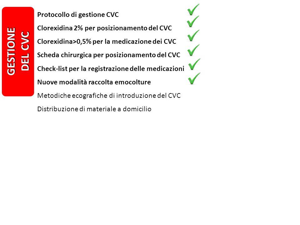 GESTIONE DEL CVC Protocollo di gestione CVC