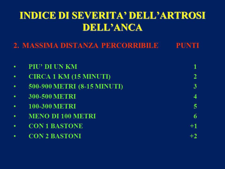INDICE DI SEVERITA' DELL'ARTROSI DELL'ANCA