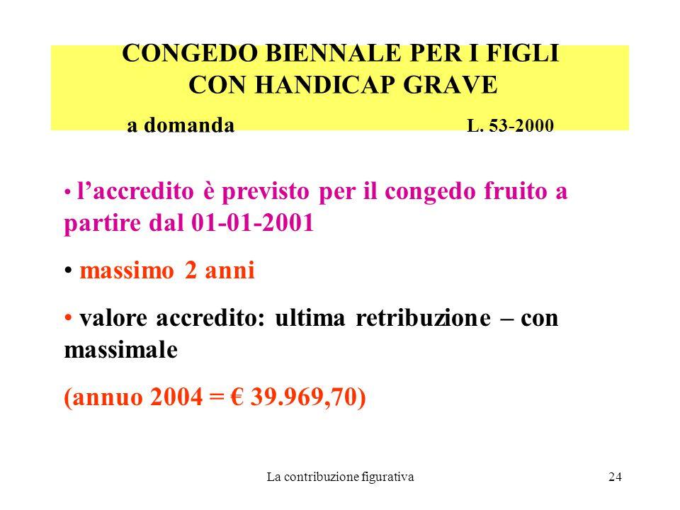 CONGEDO BIENNALE PER I FIGLI CON HANDICAP GRAVE a domanda L. 53-2000