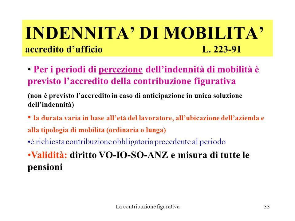 INDENNITA' DI MOBILITA' accredito d'ufficio L. 223-91