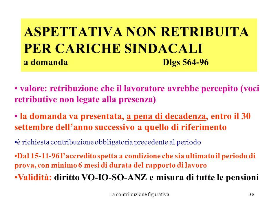 ASPETTATIVA NON RETRIBUITA PER CARICHE SINDACALI a domanda Dlgs 564-96