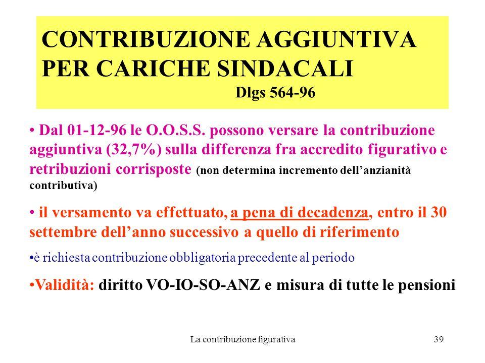 CONTRIBUZIONE AGGIUNTIVA PER CARICHE SINDACALI Dlgs 564-96