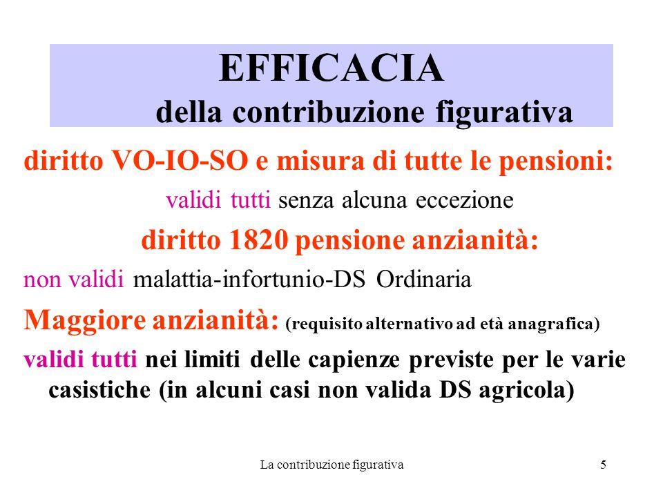 EFFICACIA della contribuzione figurativa