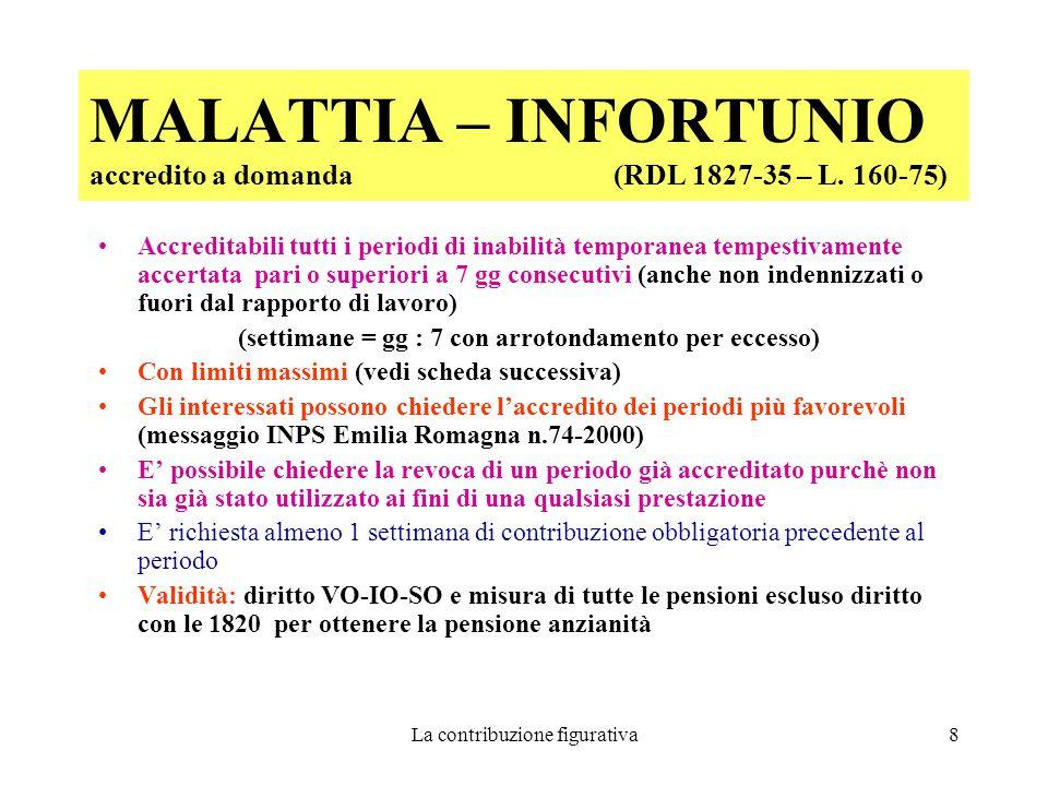 MALATTIA – INFORTUNIO accredito a domanda (RDL 1827-35 – L. 160-75)