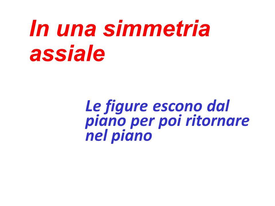 In una simmetria assiale