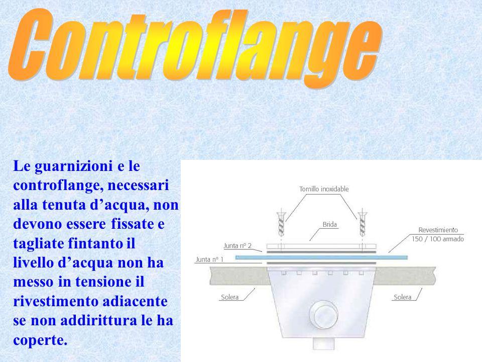 Controflange