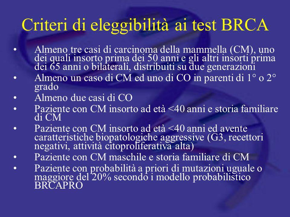 Criteri di eleggibilità ai test BRCA