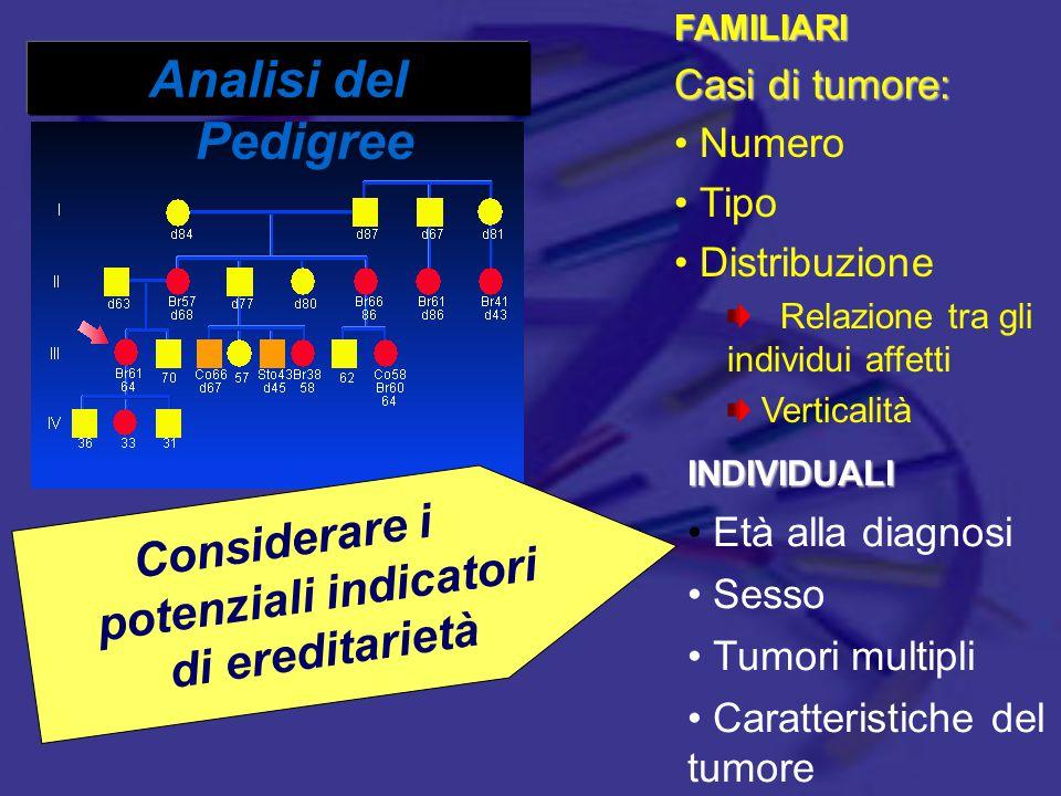 Considerare i potenziali indicatori di ereditarietà