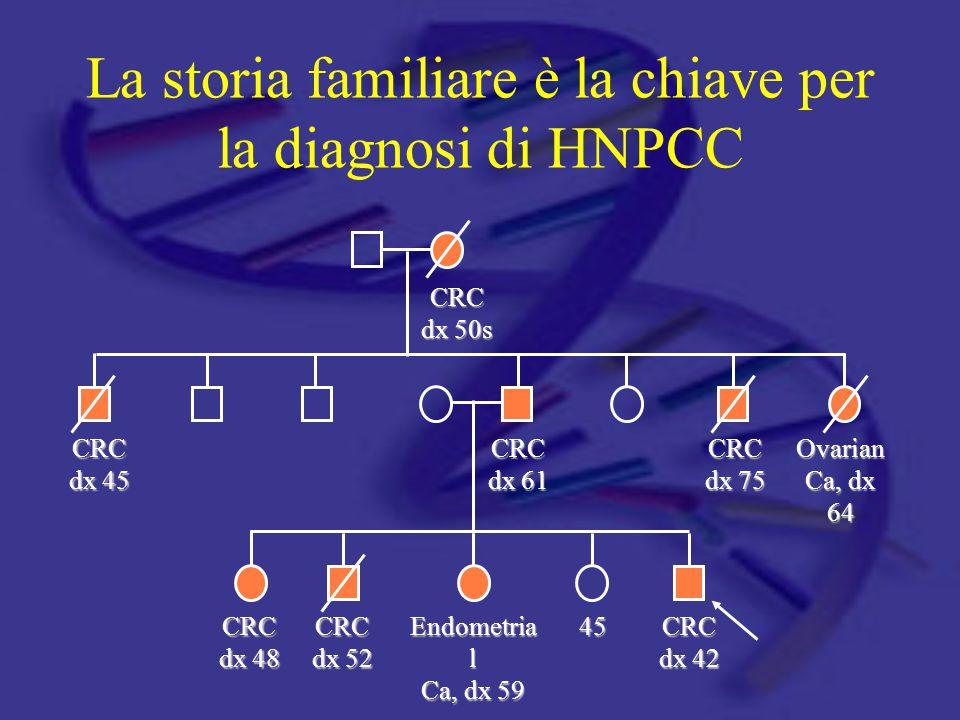 La storia familiare è la chiave per la diagnosi di HNPCC