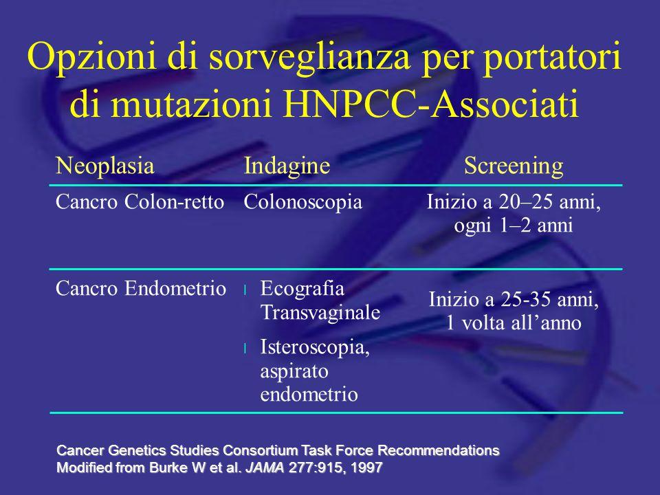 Opzioni di sorveglianza per portatori di mutazioni HNPCC-Associati