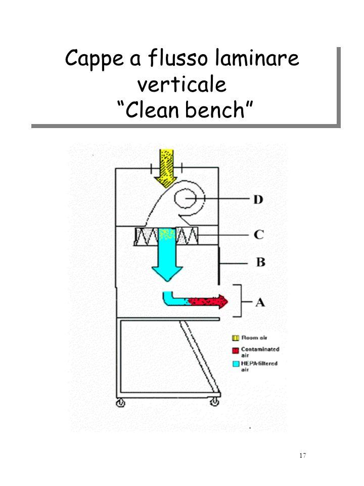 Cappe a flusso laminare verticale Clean bench