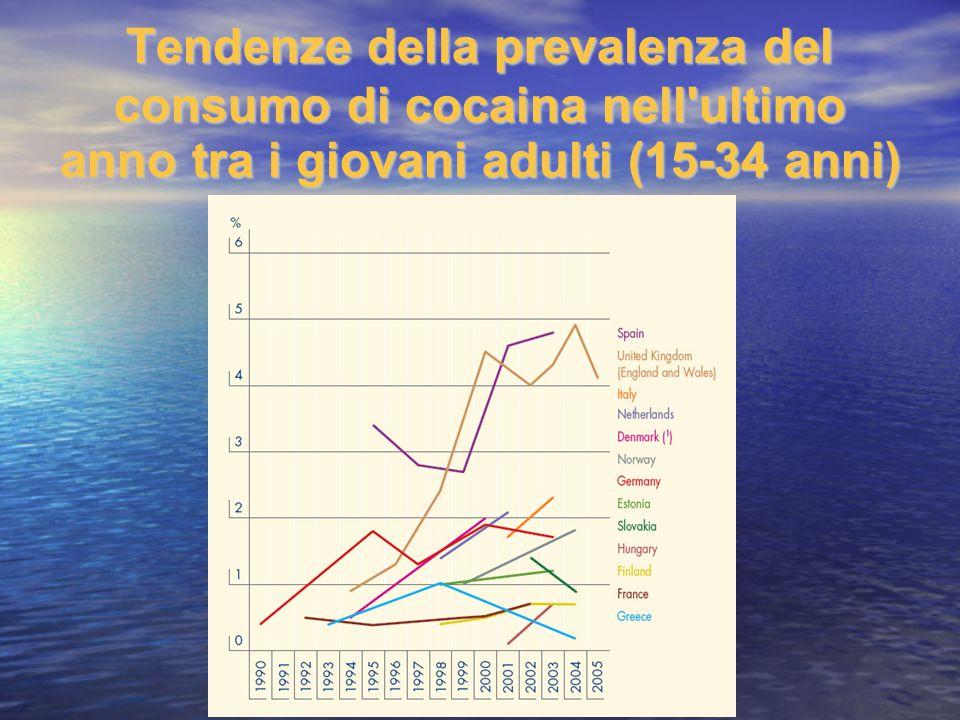 Tendenze della prevalenza del consumo di cocaina nell ultimo anno tra i giovani adulti (15-34 anni)