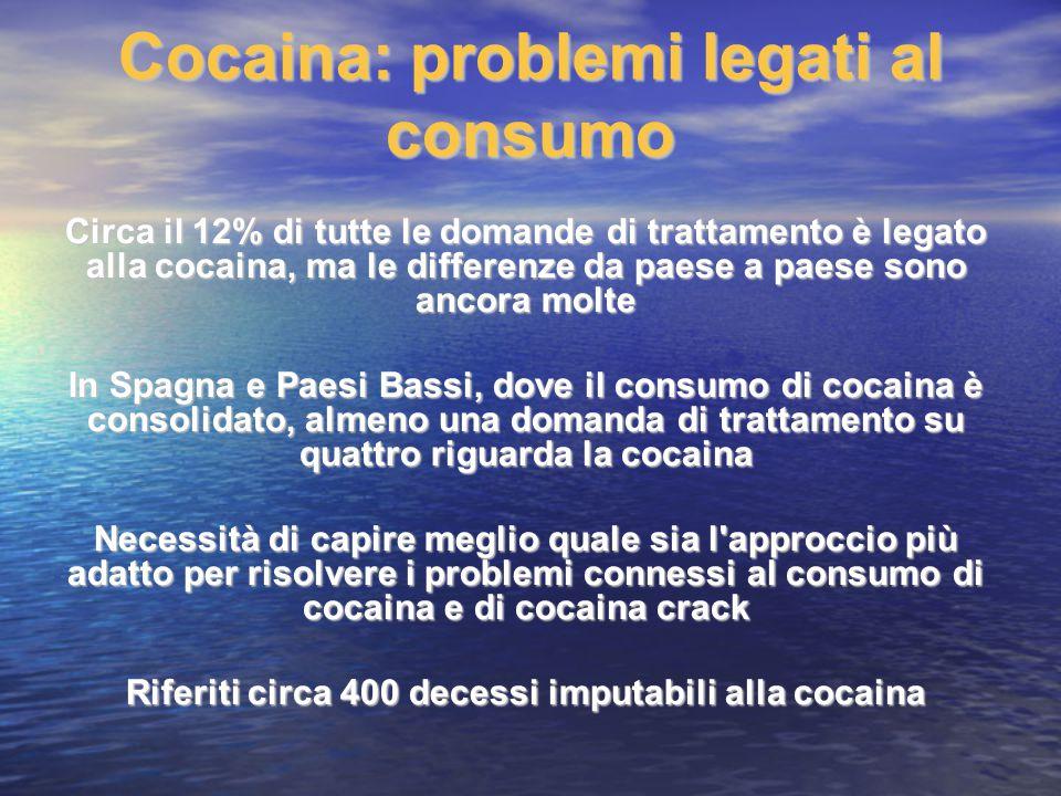 Cocaina: problemi legati al consumo
