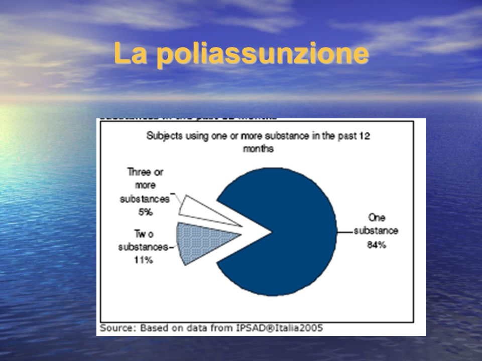 La poliassunzione