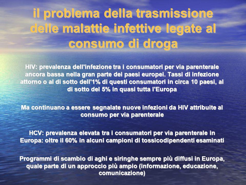 il problema della trasmissione delle malattie infettive legate al consumo di droga