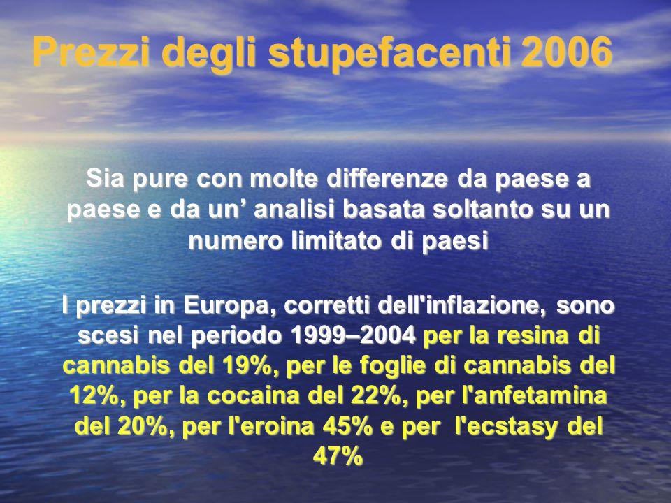 Prezzi degli stupefacenti 2006