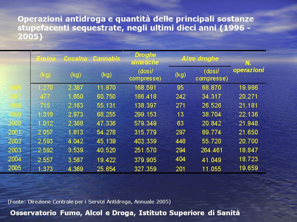 Operazioni antidroga e quantità delle principali sostanze stupefacenti sequestrate, negli ultimi dieci anni (1996 - 2005)