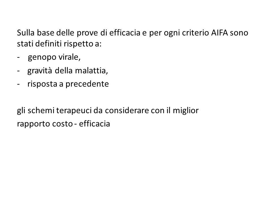 Sulla base delle prove di efficacia e per ogni criterio AIFA sono stati definiti rispetto a:
