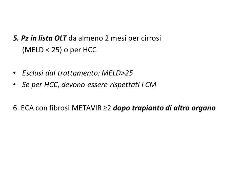 5. Pz in lista OLT da almeno 2 mesi per cirrosi