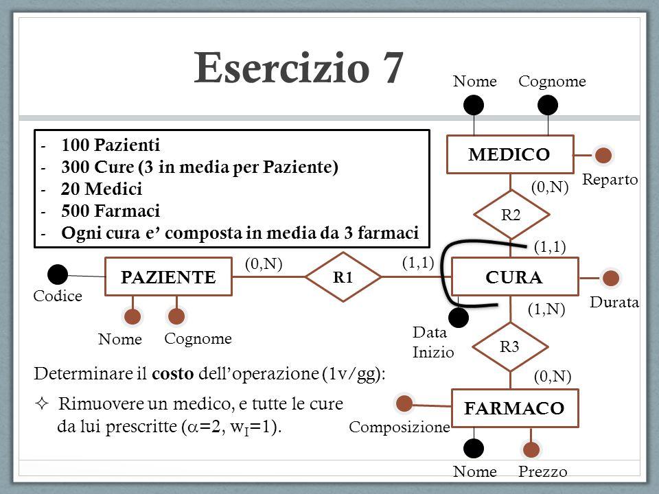 Esercizio 7 100 Pazienti 300 Cure (3 in media per Paziente) 20 Medici