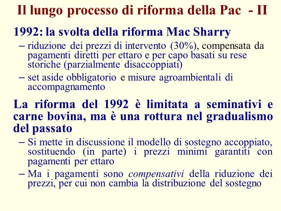 Il lungo processo di riforma della Pac - II