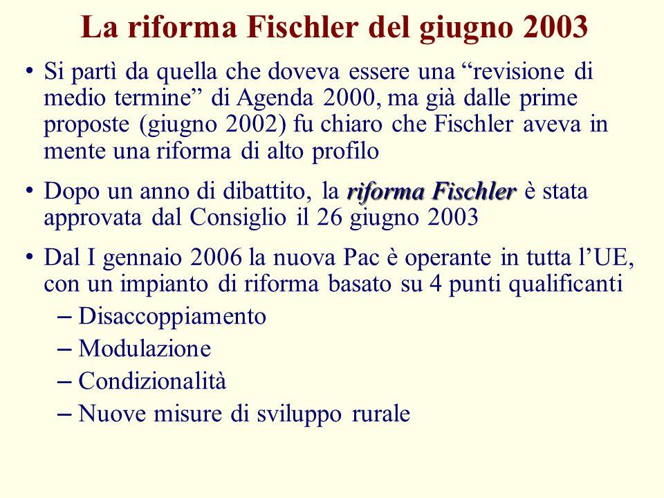 La riforma Fischler del giugno 2003