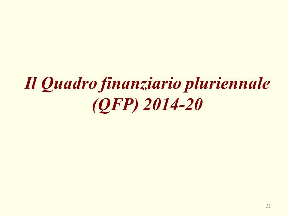 Il Quadro finanziario pluriennale (QFP) 2014-20