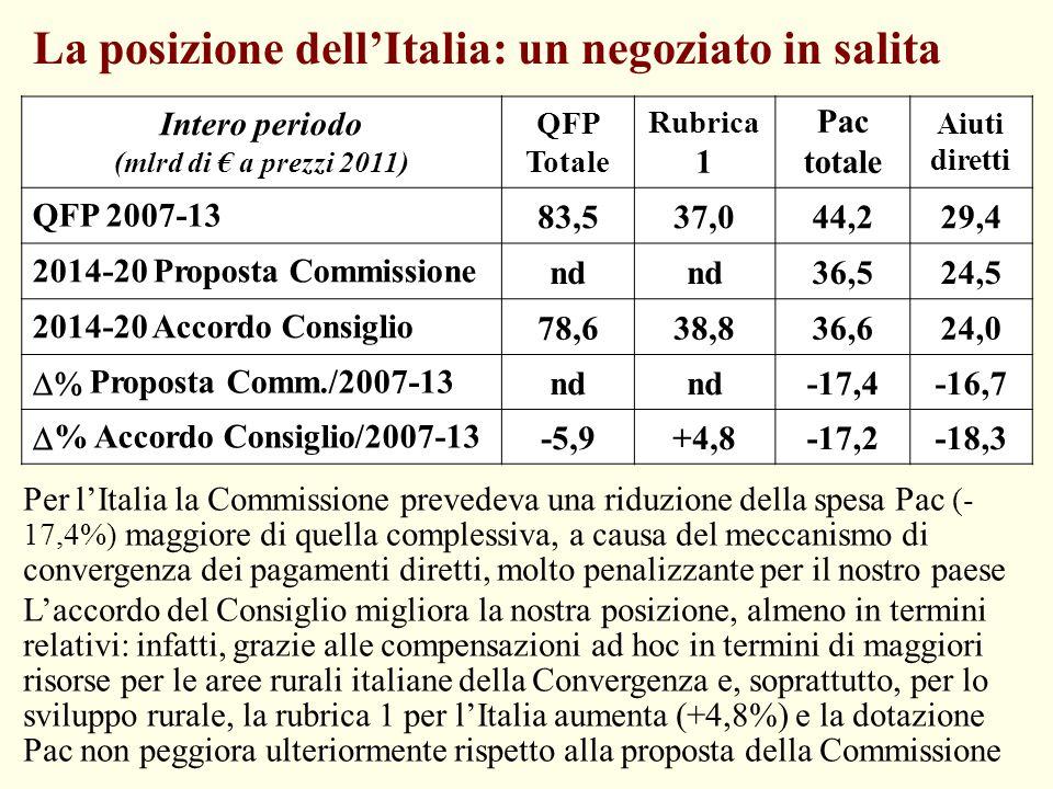 La posizione dell'Italia: un negoziato in salita