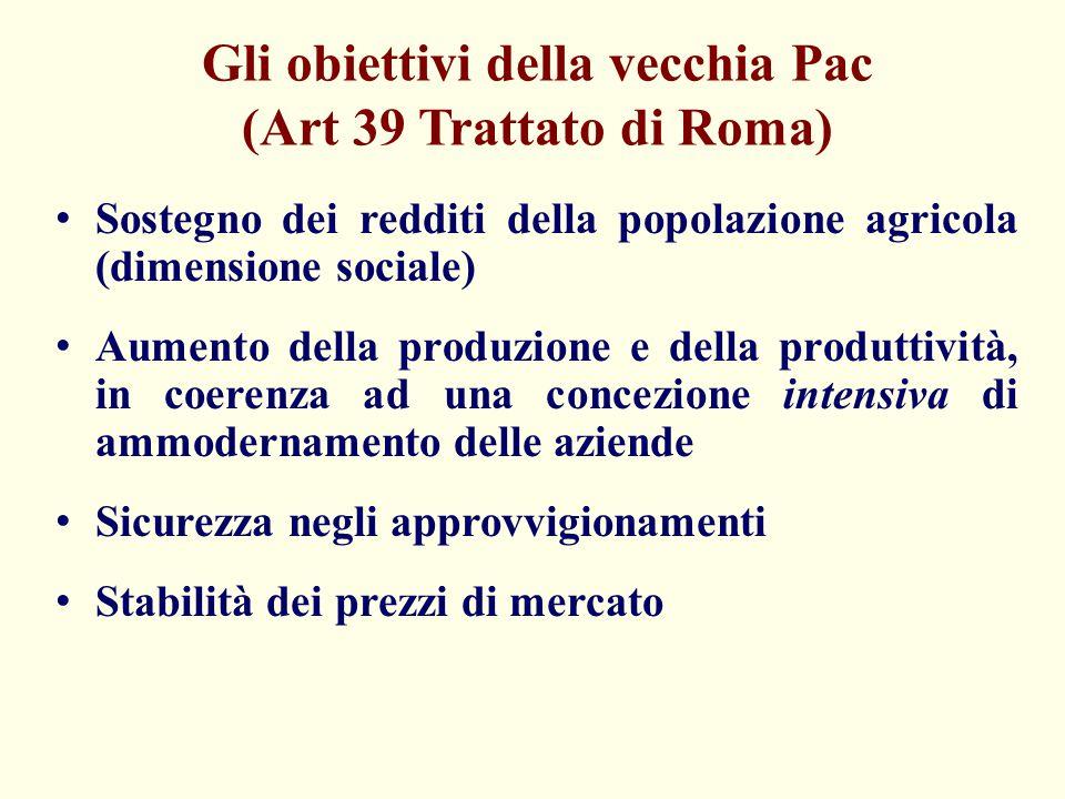 Gli obiettivi della vecchia Pac (Art 39 Trattato di Roma)
