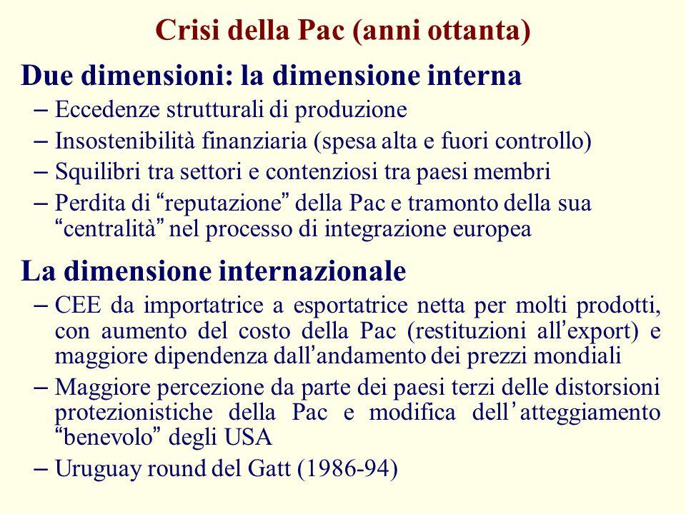 Crisi della Pac (anni ottanta)