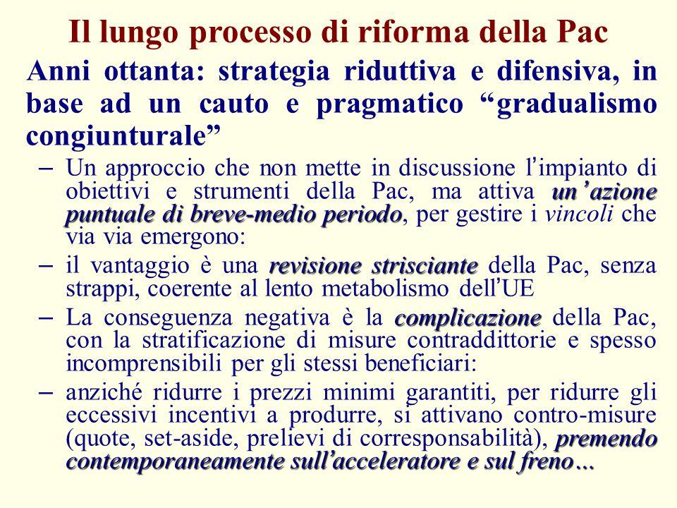 Il lungo processo di riforma della Pac