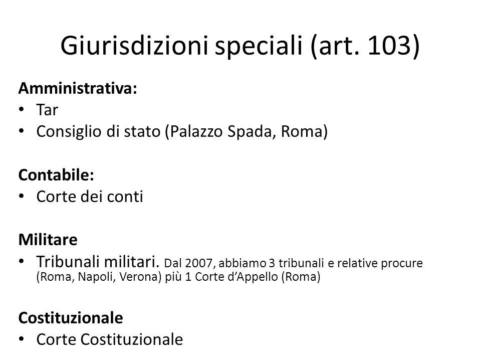 Giurisdizioni speciali (art. 103)