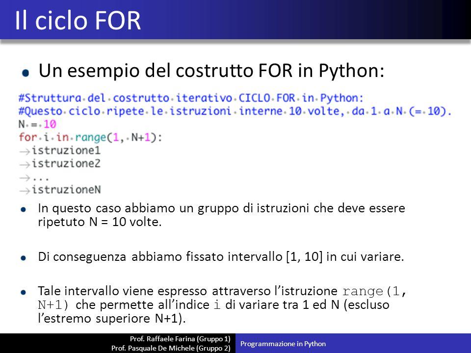 Il ciclo FOR Un esempio del costrutto FOR in Python: