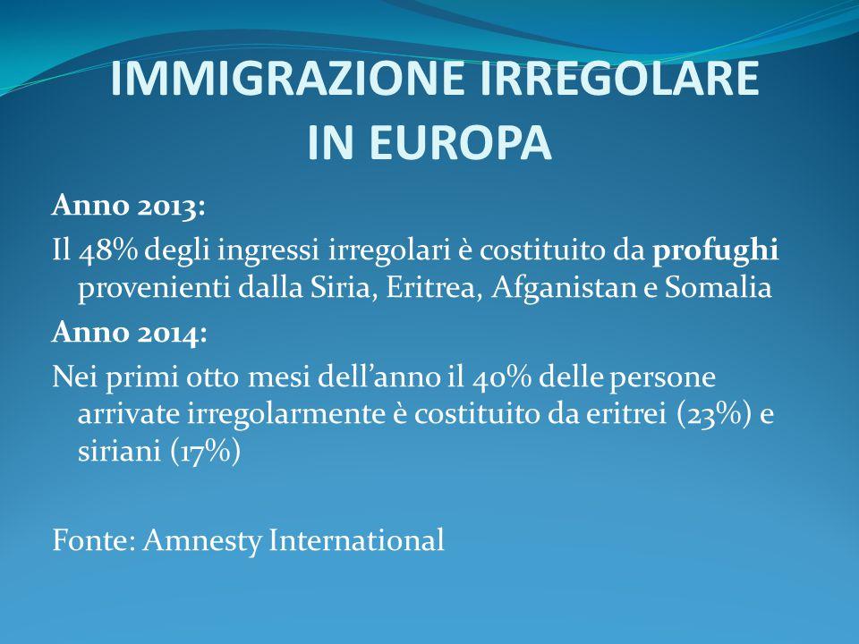 IMMIGRAZIONE IRREGOLARE IN EUROPA