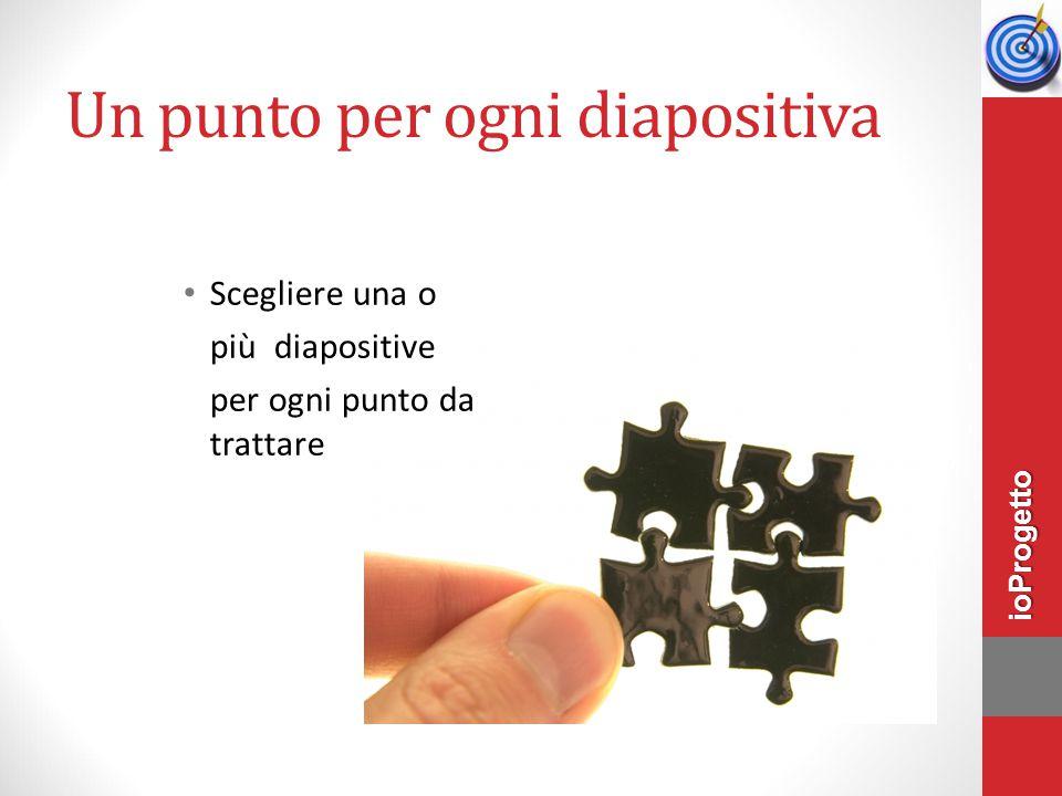 Un punto per ogni diapositiva