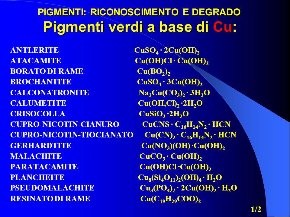 PIGMENTI: RICONOSCIMENTO E DEGRADO Pigmenti verdi a base di Cu: