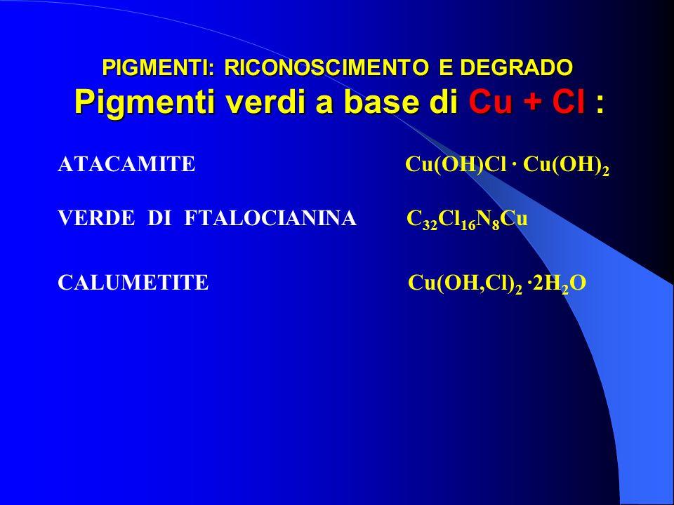 PIGMENTI: RICONOSCIMENTO E DEGRADO Pigmenti verdi a base di Cu + Cl :