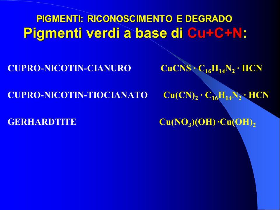 PIGMENTI: RICONOSCIMENTO E DEGRADO Pigmenti verdi a base di Cu+C+N: