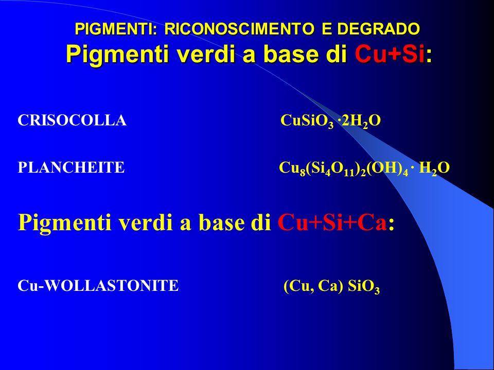 PIGMENTI: RICONOSCIMENTO E DEGRADO Pigmenti verdi a base di Cu+Si: