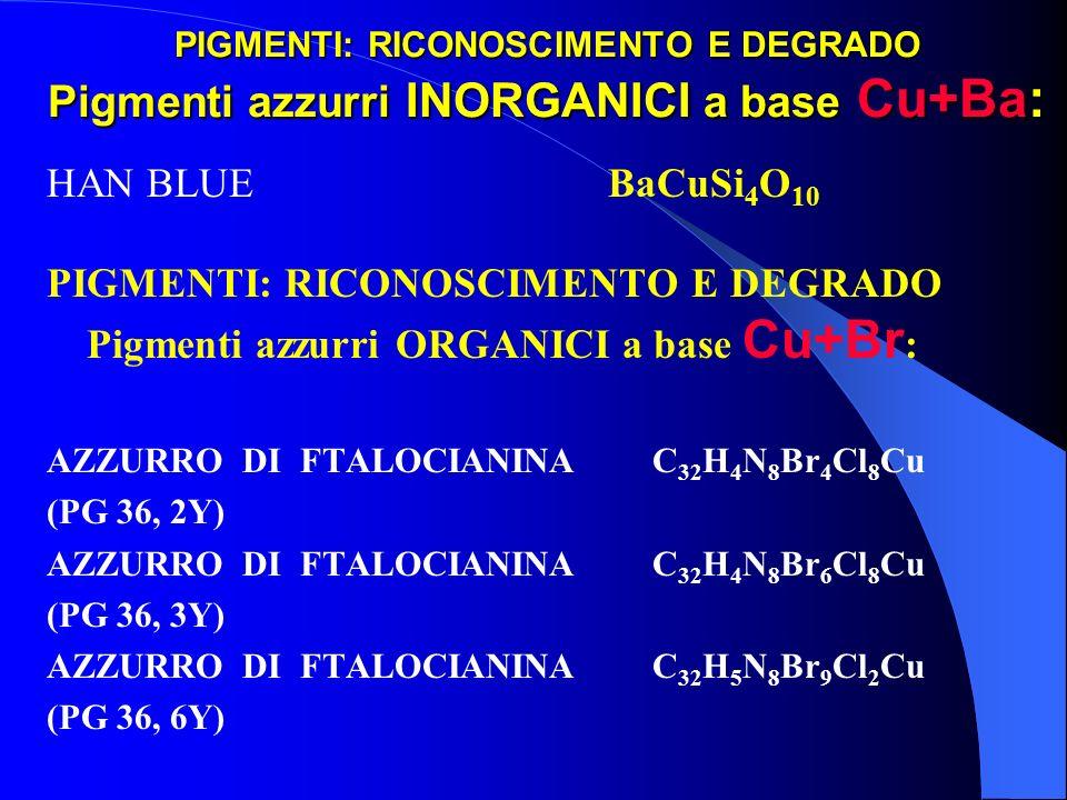PIGMENTI: RICONOSCIMENTO E DEGRADO Pigmenti azzurri INORGANICI a base Cu+Ba: