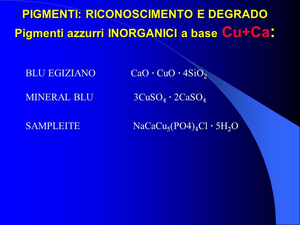 PIGMENTI: RICONOSCIMENTO E DEGRADO Pigmenti azzurri INORGANICI a base Cu+Ca: