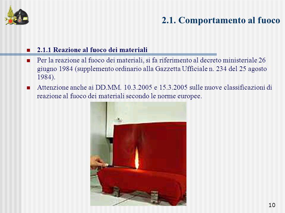 2.1. Comportamento al fuoco
