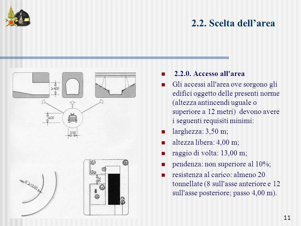 2.2. Scelta dell'area 2.2.0. Accesso all area