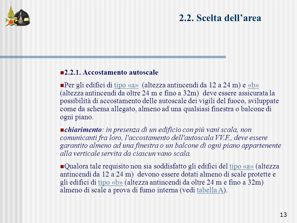 2.2. Scelta dell'area 2.2.1. Accostamento autoscale